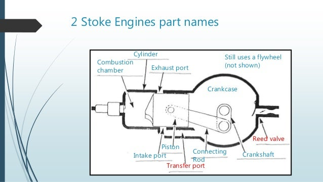 2 Stroke Motor Diagram   Wiring Diagram