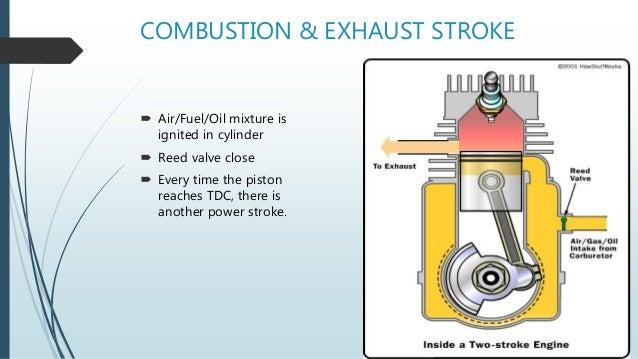 2 stroke petrol engine rh slideshare net