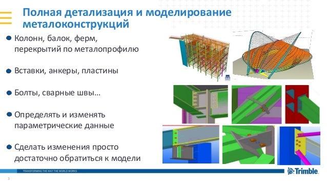 Tekla Structures 2017i – создание металлоконструкций здания