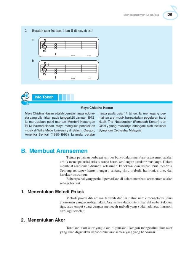 Bermusik Alat Musik Yang Bisa Di Pelajari