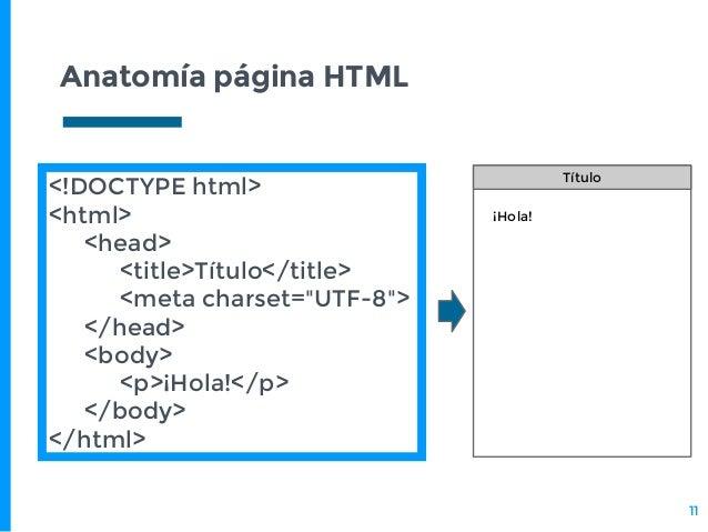 Introducción HTML