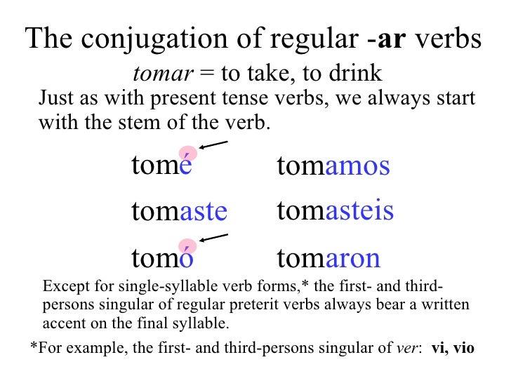the preterit of regular verbs
