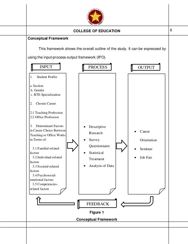 Developing conceptual framework dissertation