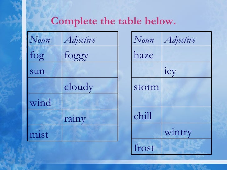 the weather vocab