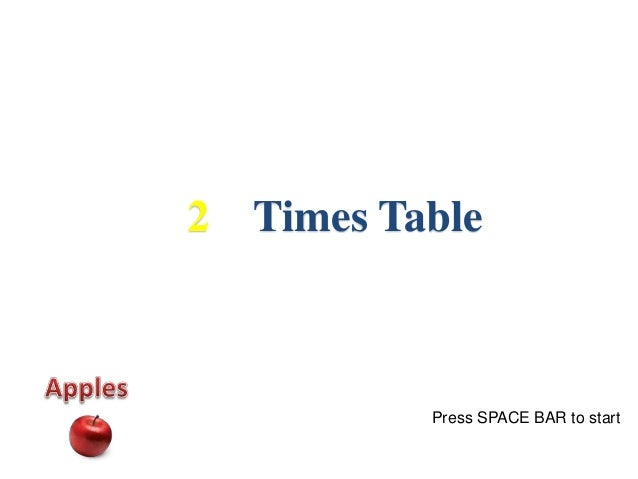 2 Times Table Project Perakul Multiplication For The Hearing Impair