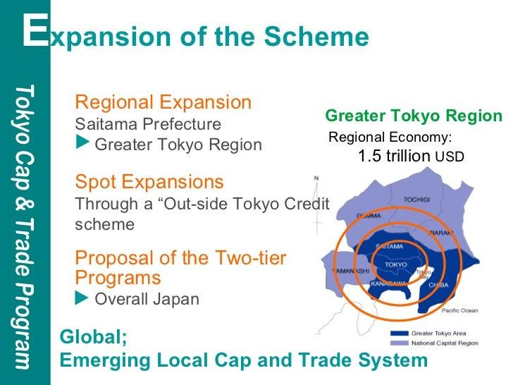 cap and trade scheme