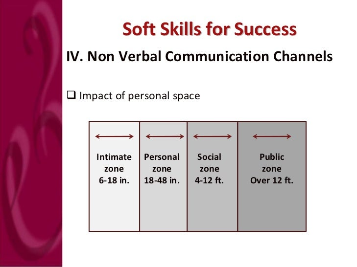 2 top ten soft skills for success
