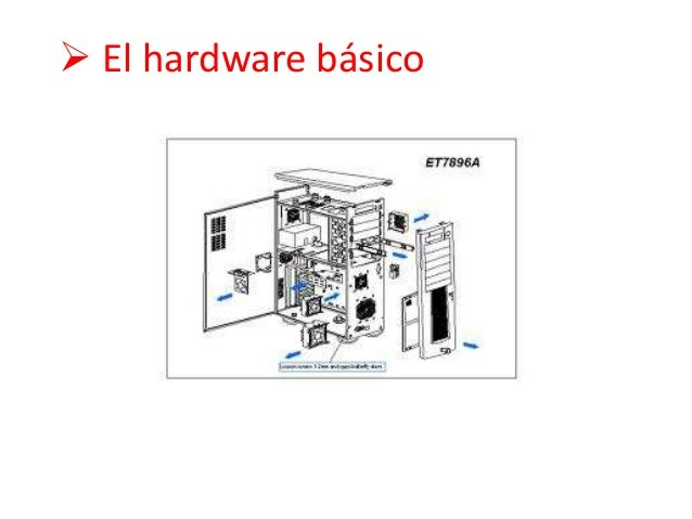  El hardware básico