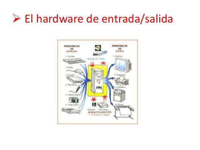  El hardware de entrada/salida