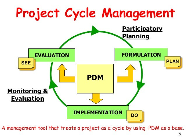 Training Workshop On Project Cycle Management