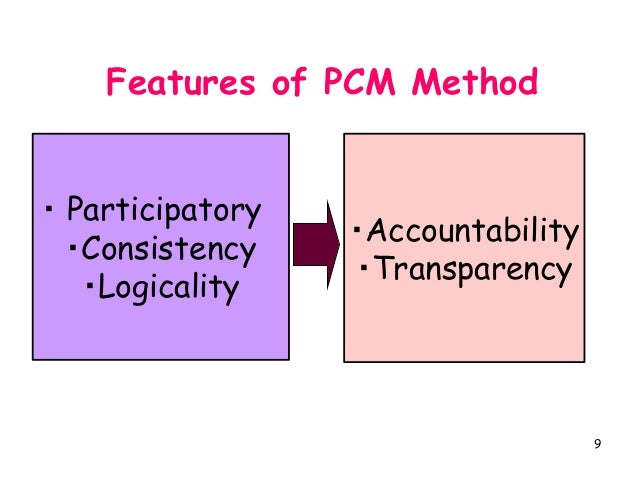 Project cycle management manual available from the pcm home page