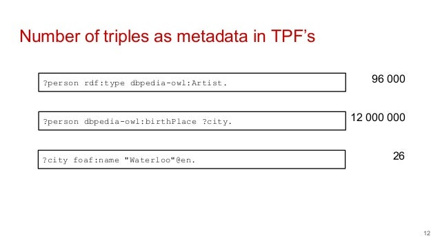 Number of triples as metadata in TPF's ?person rdf:type dbpedia-owl:Artist. ?person dbpedia-owl:birthPlace ?city. ?city fo...