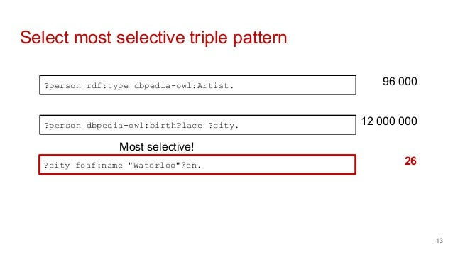 Select most selective triple pattern ?person rdf:type dbpedia-owl:Artist. ?person dbpedia-owl:birthPlace ?city. ?city foaf...