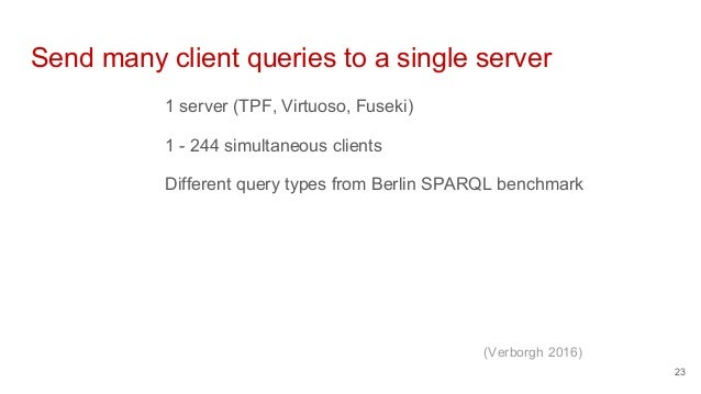 Send many client queries to a single server 1 server (TPF, Virtuoso, Fuseki) 1 - 244 simultaneous clients Different query ...