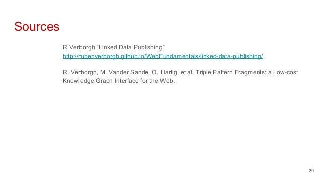 "Sources R Verborgh ""Linked Data Publishing"" http://rubenverborgh.github.io/WebFundamentals/linked-data-publishing/ R. Verb..."
