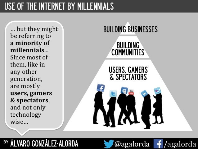 USE OF THE INTERNET BY MILLENNIALS BUILDING BUSINESSES BUILDING COMMUNITIES USERS, GAMERS & SPECTATORS by ÁLVARO GONZÁLEZ-...