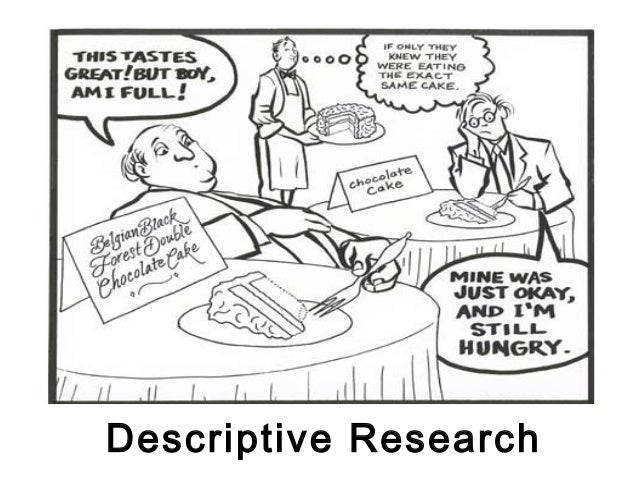 2 types of research