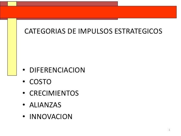CATEGORIAS DE IMPULSOS ESTRATEGICOS•   DIFERENCIACION•   COSTO•   CRECIMIENTOS•   ALIANZAS•   INNOVACION                  ...