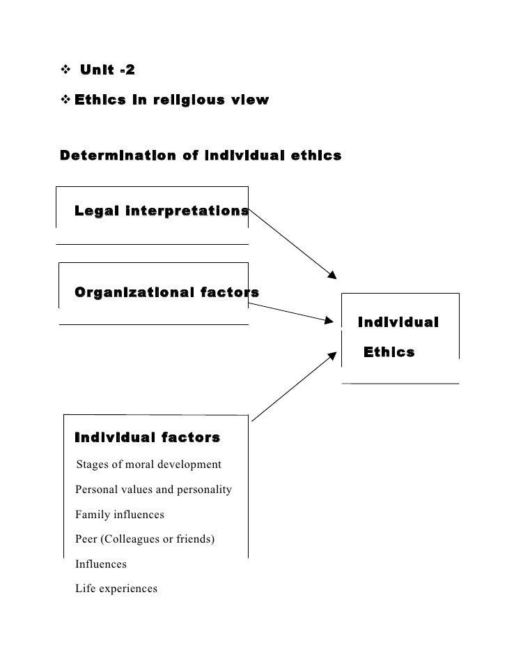  Unit -2 Ethics in religious viewDetermination of individual ethics Legal interpretations Organizational factors        ...