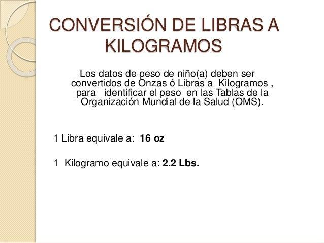 69 La Tabla De Libras A Kilos  : 2 uso de graficas de la oms 4 638 from www.motocyclenews.top size 638 x 479 jpeg 56kB