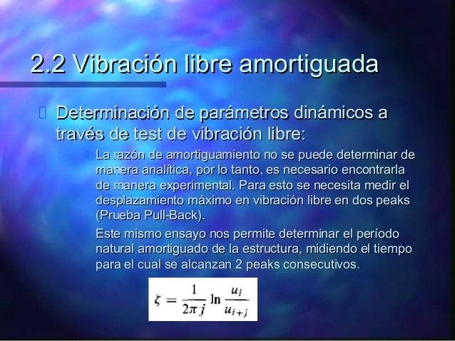 Que es una vibración libre no amortiguada grafique un ejemplo