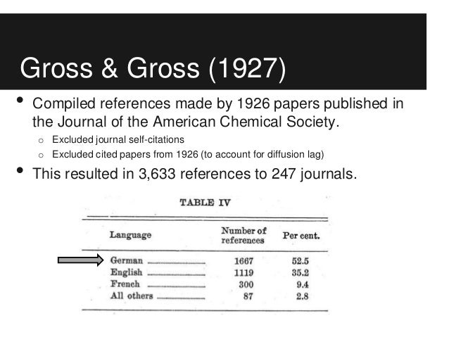Vincent Larivière - Journal Impact Factors: history