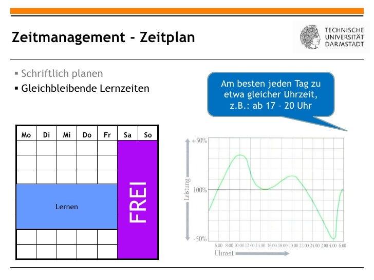Zeitmanagement - Zeitplan Schriftlich planen                                        Am besten jeden Tag zu Gleichbleiben...