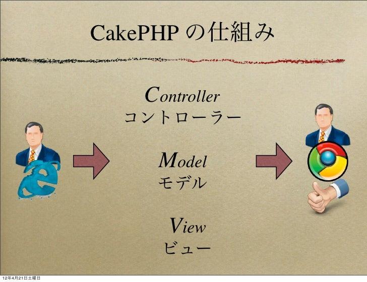 CakePHP の仕組み                 Controller                コントローラー                  Model                  モデル                ...