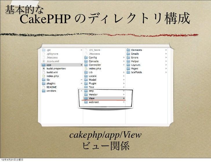 基本的な         CakePHP のディレクトリ構成              cakephp/app/View                 ビュー関係12年4月21日土曜日