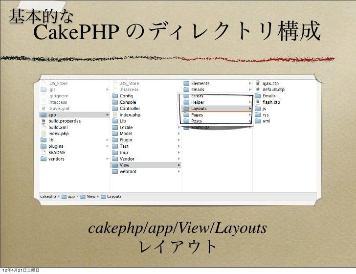 基本的な         CakePHP のディレクトリ構成              cakephp/app/View/Layouts                    レイアウト12年4月21日土曜日