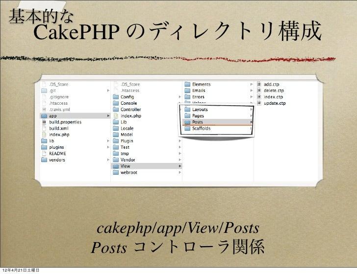 基本的な         CakePHP のディレクトリ構成               cakephp/app/View/Posts              Posts コントローラ関係12年4月21日土曜日