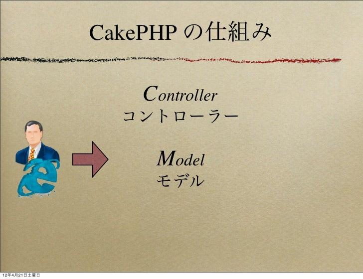 CakePHP の仕組み                 Controller                コントローラー                  Model                  モデル12年4月21日土曜日
