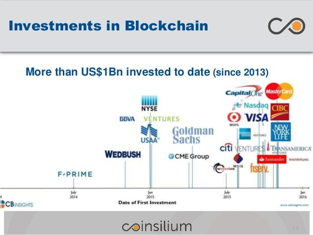 Investments in Blockchain 14 More than US$1Bn invested to date (since 2013)