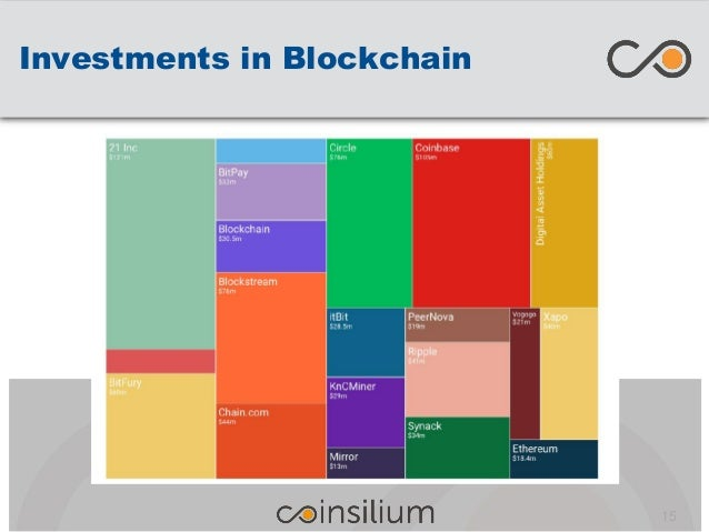 Investments in Blockchain 15