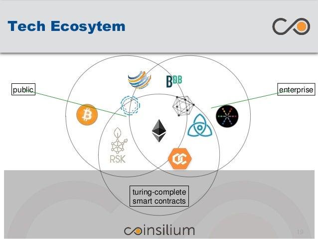 19 enterprisepublic turing-complete smart contracts Tech Ecosytem