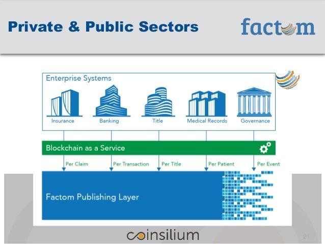 21 Private & Public Sectors