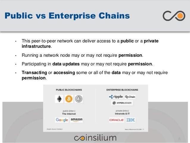 Public vs Enterprise Chains • This peer-to-peer network can deliver access to a public or a private infrastructure. • Runn...
