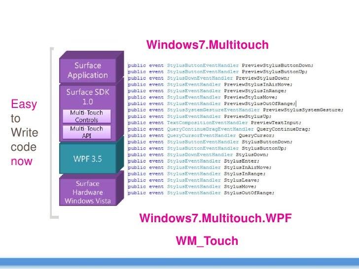 Win7 Multi Touch
