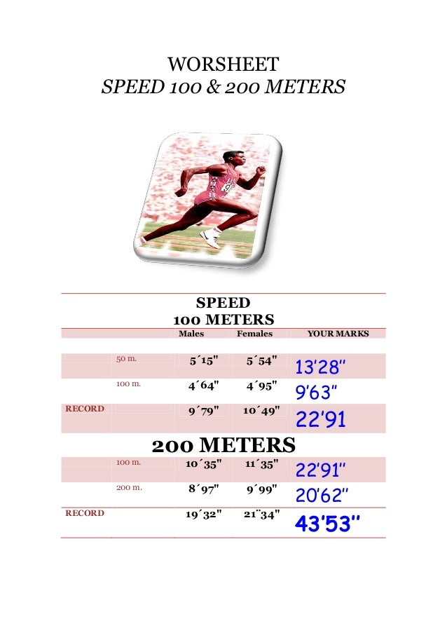 "WORSHEET SPEED 100 & 200 METERS  SPEED 100 METERS Males  Females  100 METROS 50 m.  5´15""  5´54""  100 m.  4´64""  4´95""  9´..."