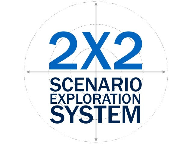 2X2SCENARIO EXPLORATION SYSTEM