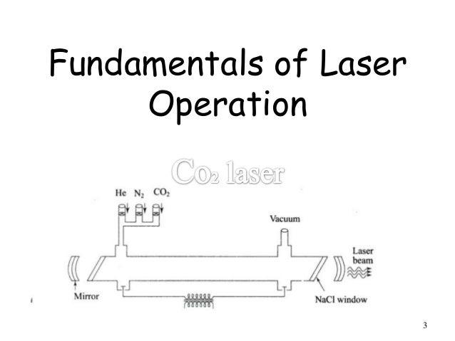 laser ppt..!!