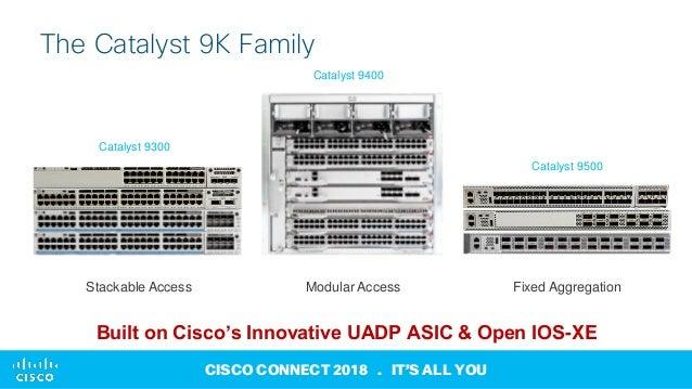Cisco Connect 2018 Vietnam - Software-defined access-a