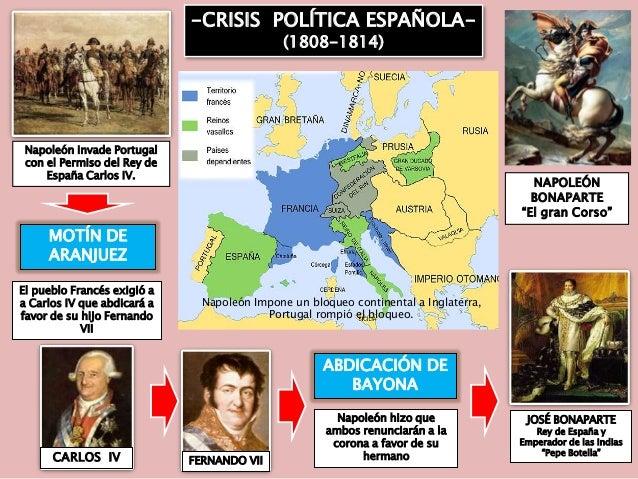 Crisis de la Monarquía Española Slide 3