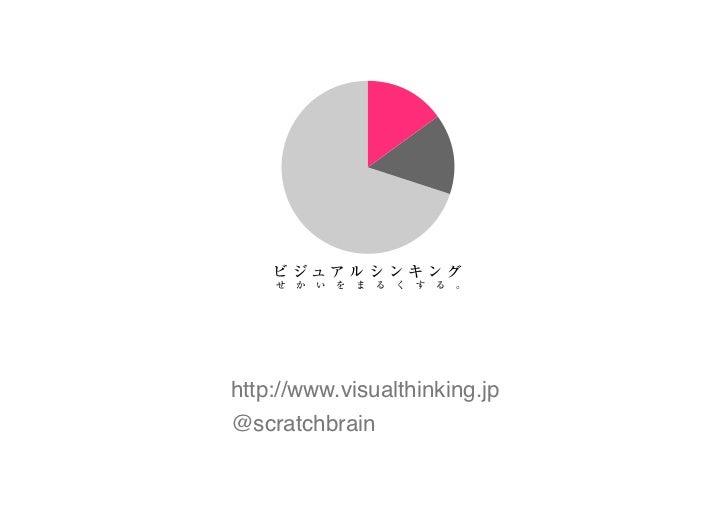 http://www.visualthinking.jp@scratchbrain