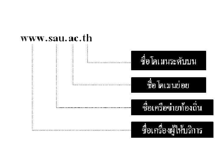 3.(01 07-55)โปรโตคอล