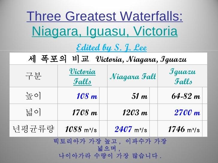 Three Greatest Waterfalls: Niagara, Iguasu, Victoria Edited by S. J. Lee 빅토리아가 가장 높고 ,  이과수가 가장 넓으며 ,  나이아가라 수량이 가장 많습니다 ....