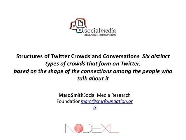 Structures of Twitter Crowds and Conversations Six distinct types of crowds that form on Twitter, based on the shape of th...