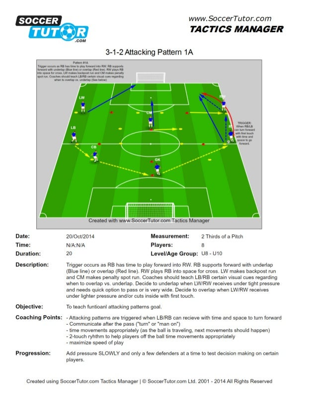 SOCCER      www.  SoccerTutor.  com  TACTICS MANAGER  3-1-2 Attacking Pattern 1A  Date:  Time:  Duration:   Description:  ...