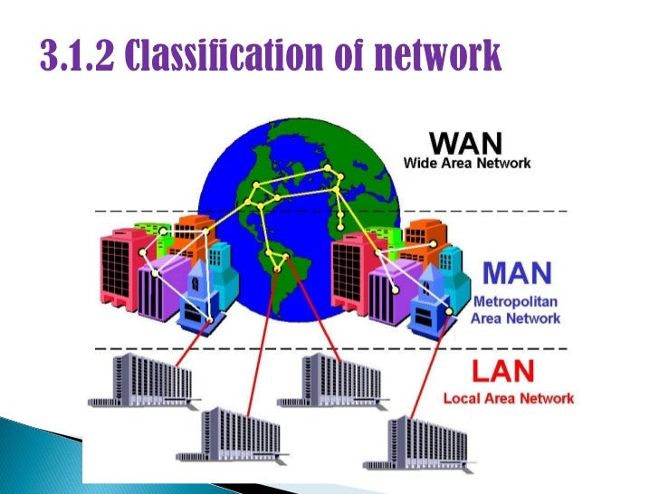 how to fix the wan internet