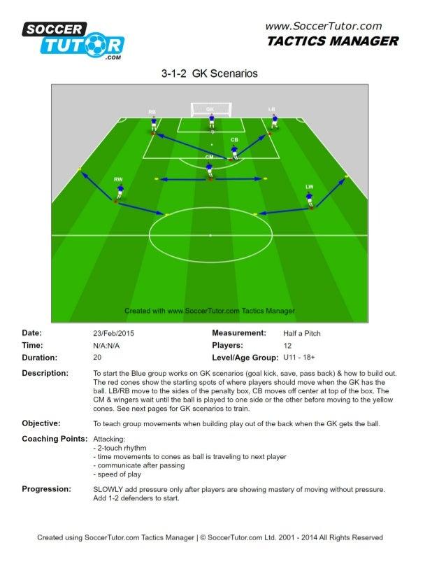 3 1-2 gk scenarios